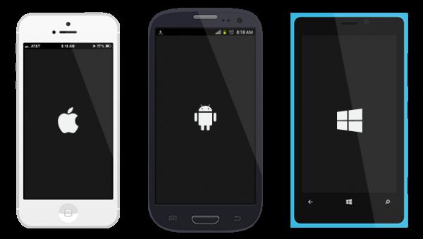 Mobile Design Kit: 15 flat designed devices (PSD)